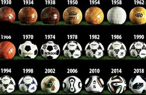 Soccer Ball History