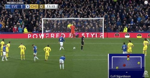 Sigurdsson Penalty Kick
