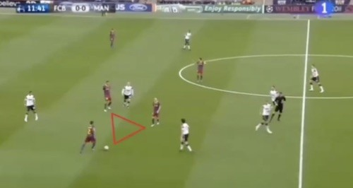 Barcelona Passing Triangles