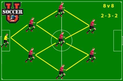 8v8 soccer formation