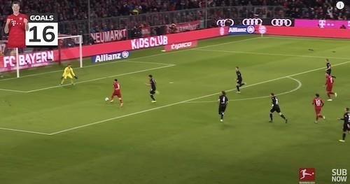 Lewandowski Goal Scorer