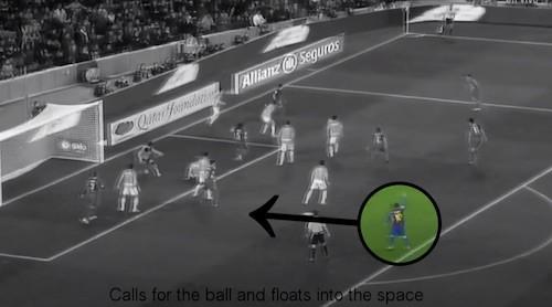 How Messi Scores