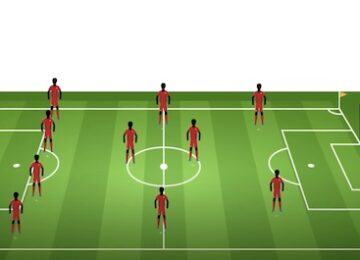 Soccer Positions Guide