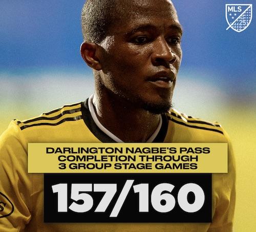 Darlington Nagbe Passing